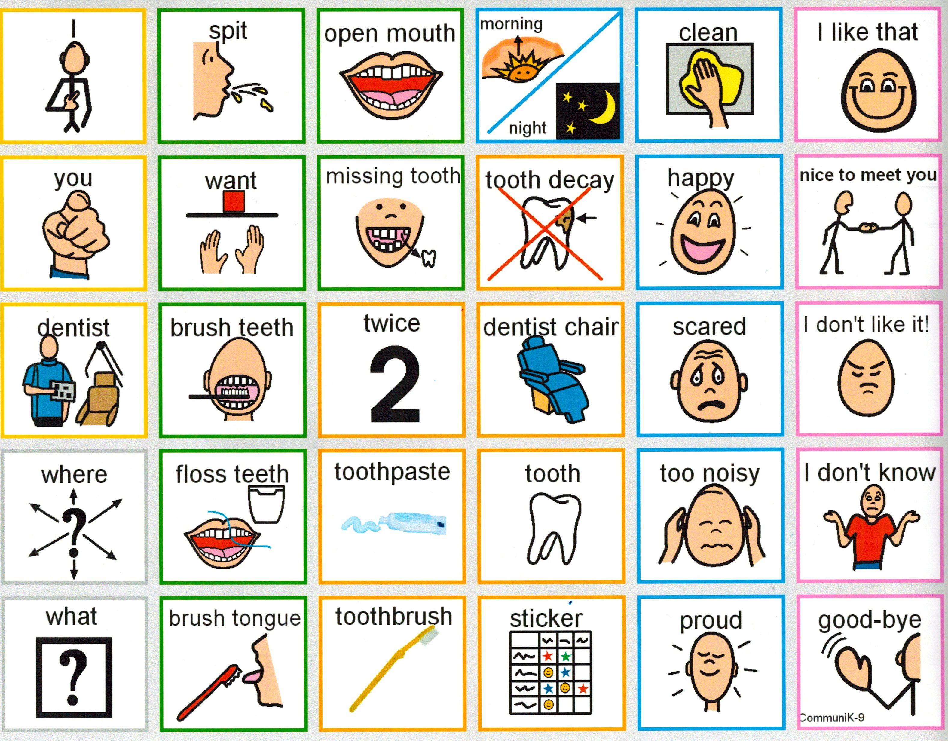 communication boards for people with aphasia