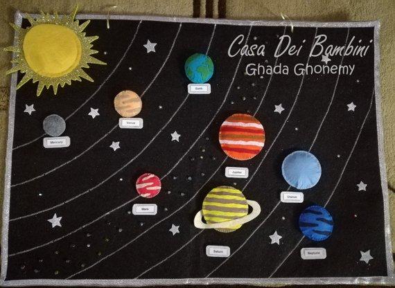 Montessori Solar System Board , Montessori toys ...