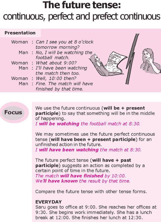 Grade 8 Grammar Lesson 15 The future tense: continuous, perfect and prefect continuous