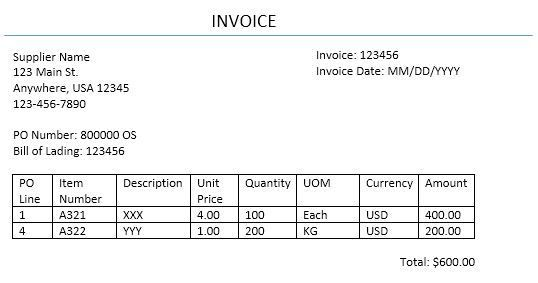 services rendered invoice mesmerizing invoices luxury sforce - services rendered invoice