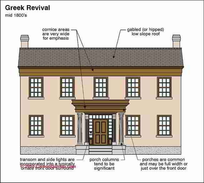 Green Revival Architecture House Architecture Craftsman Style House Plans