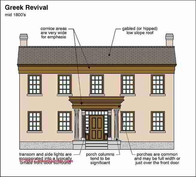 1724s jpg 653 588 pixelsPediment definition of Pediment in the Free Online Encyclopedia  . Names Of Exterior House Trim Parts. Home Design Ideas