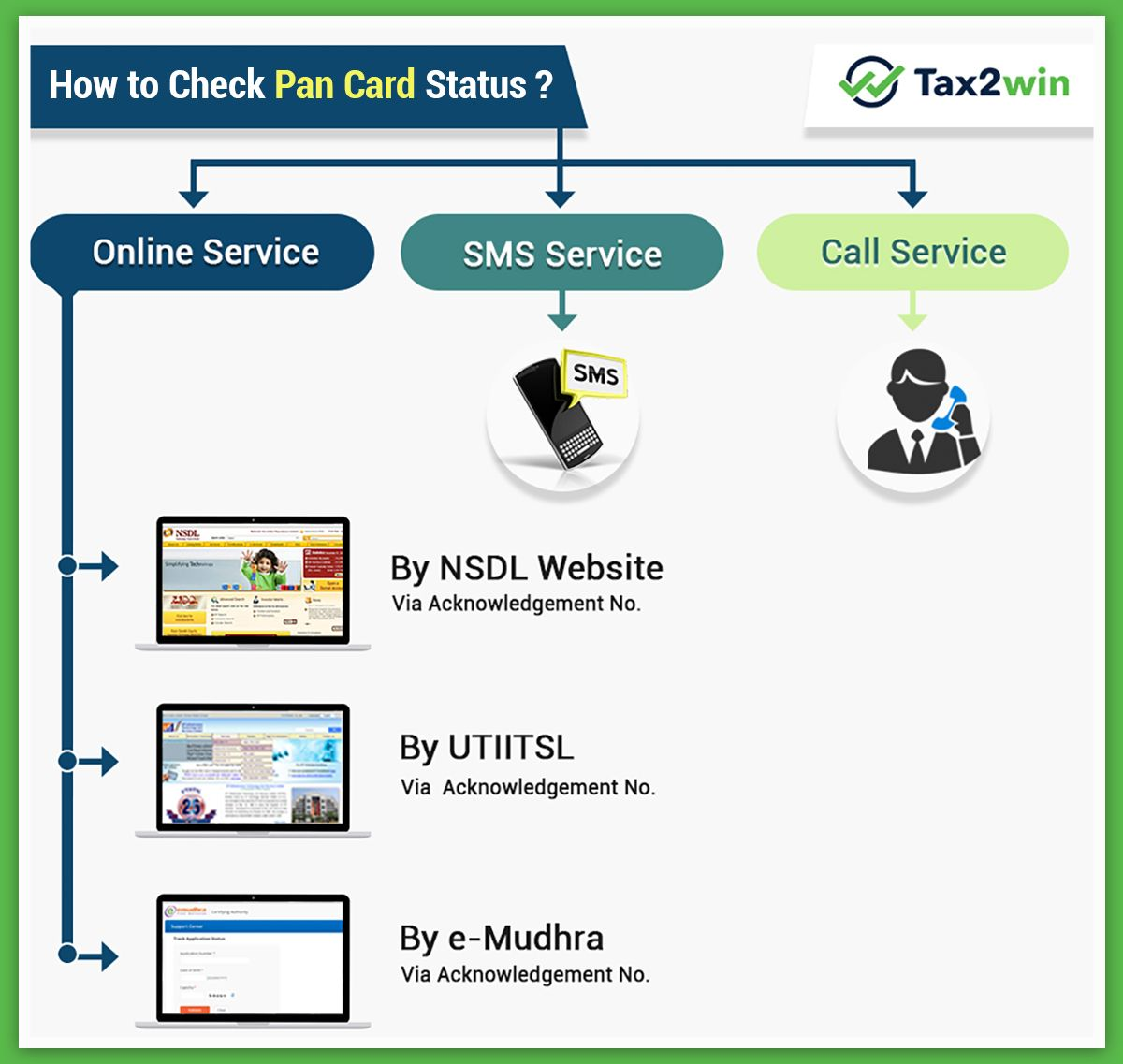 Check PAN Card Status: Track PAN Application Status Online
