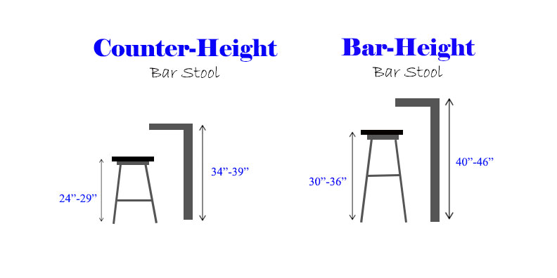 Counter Stool Vs Bar Stool Height In 2020 Bar Height Stools