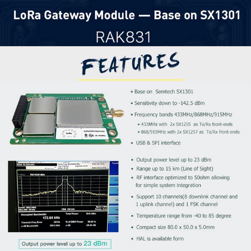 Special #features of RAK831 LoRa Gateway Module – base on