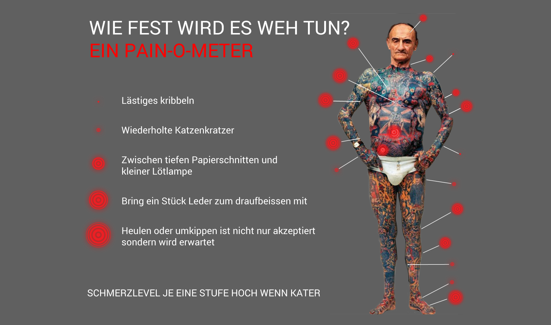 Pin Auf Tattoo Pain Chart