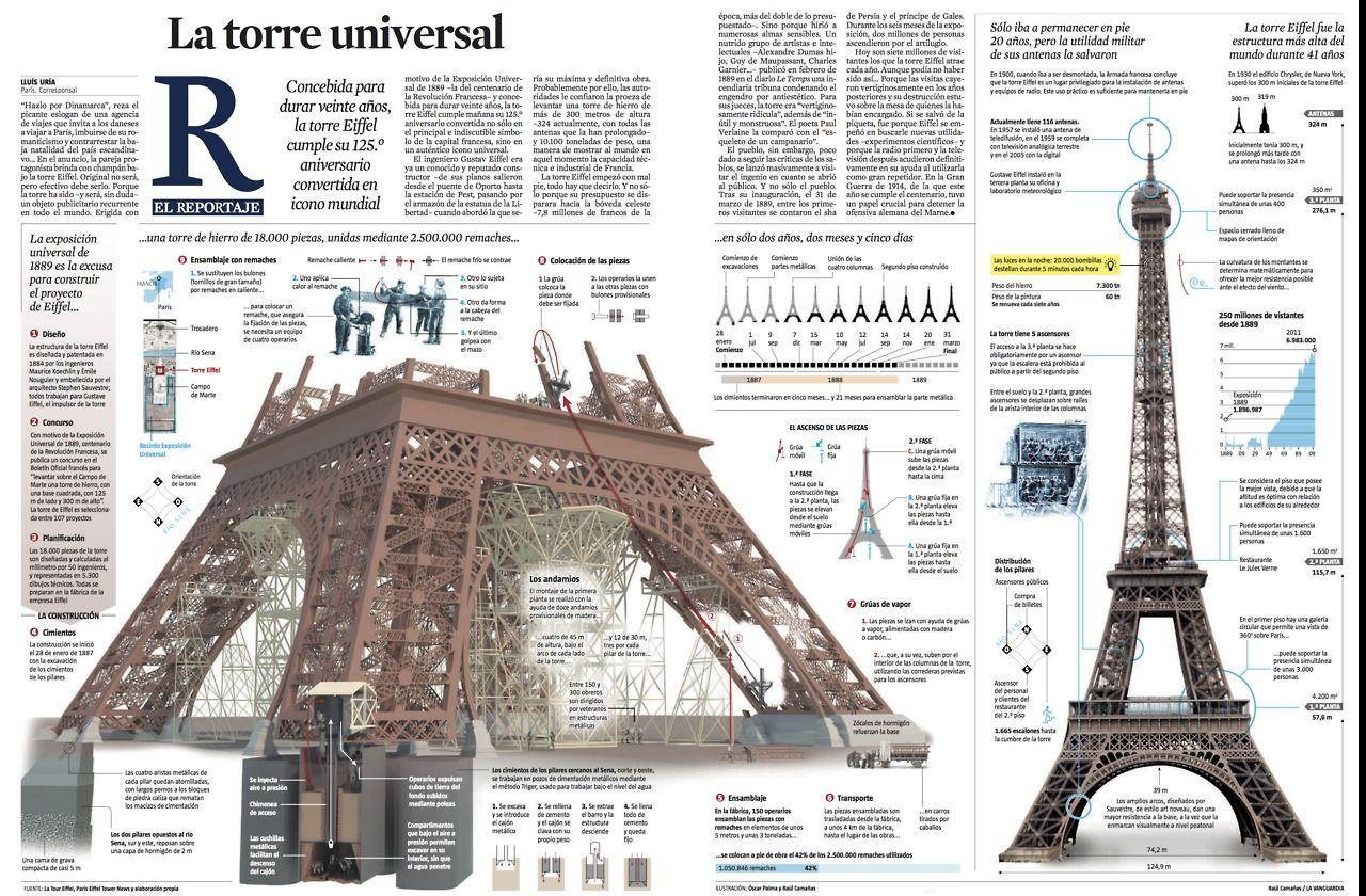 Inconsolata aprovechamos las municipales que han tenido for Infografia arquitectura