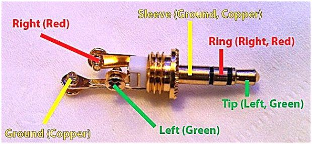 audio jack wiring diagram. audio jack accessories, audio jack parts,  headphone button diagram, audio jack repair,… | electronics basics, audio,  subwoofer box design  pinterest