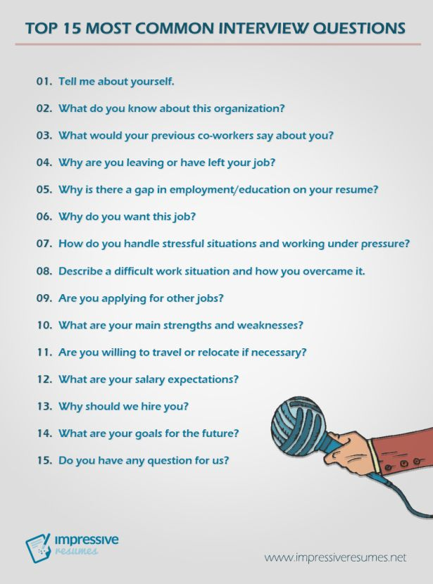 TOP 15 Most Common Interview Questions Common interview - resume questions
