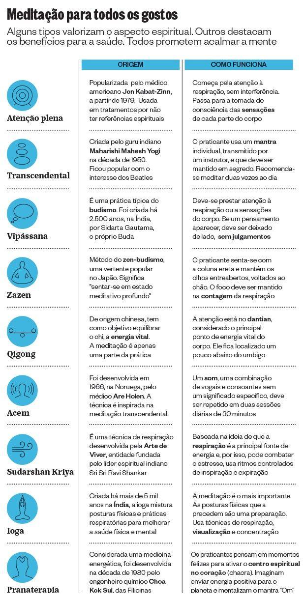 Meditar Para Produzir Tecnicas De Meditacao Meditacao E