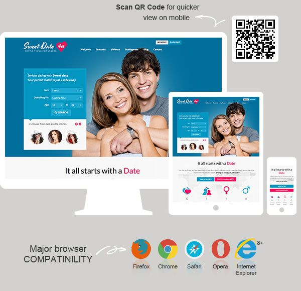 Best dating site wordpress theme