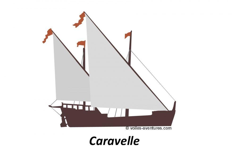 L Epopee De La Marine A Voile 1 Partie Les Voiliers A Deux Mats Voiles Aventures Marine A Voile Voilier Voile