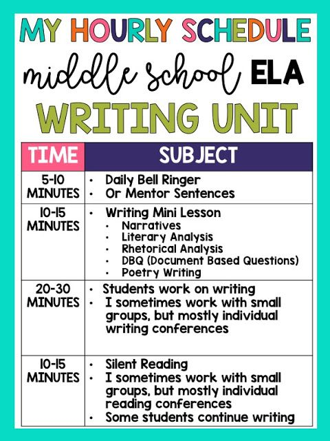 Middle School ELA Schedule (Daily, Weekly, Monthly, YearLong Pacing is part of Middle school ela, Middle school reading, Middle school writing, Teaching middle school, Middle school english, Middle school language arts - I think one of the most frequently asked questions I get is about my schedule  The questions range from my daily, weekly, monthly, and year long schedules, so I thought I would answer some of those questions here  I don't think there is a specific type of teacher who tends to ask this question  I …