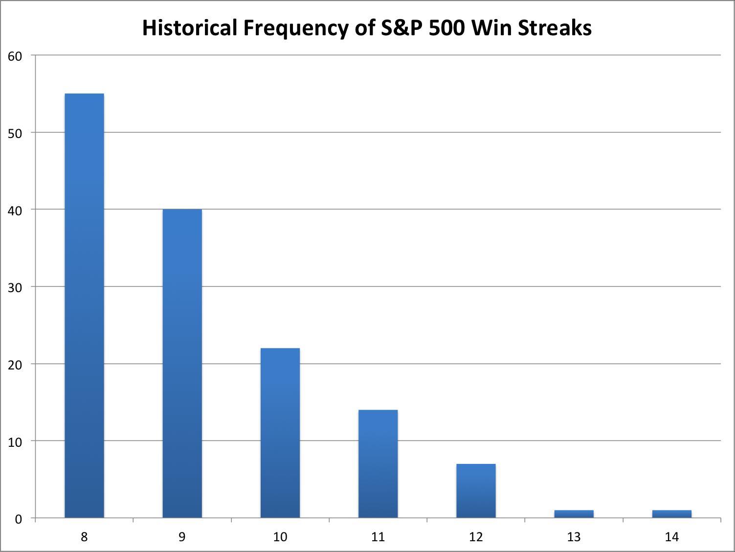 Striker9 trading binary options pdf my 1-minute 60-second