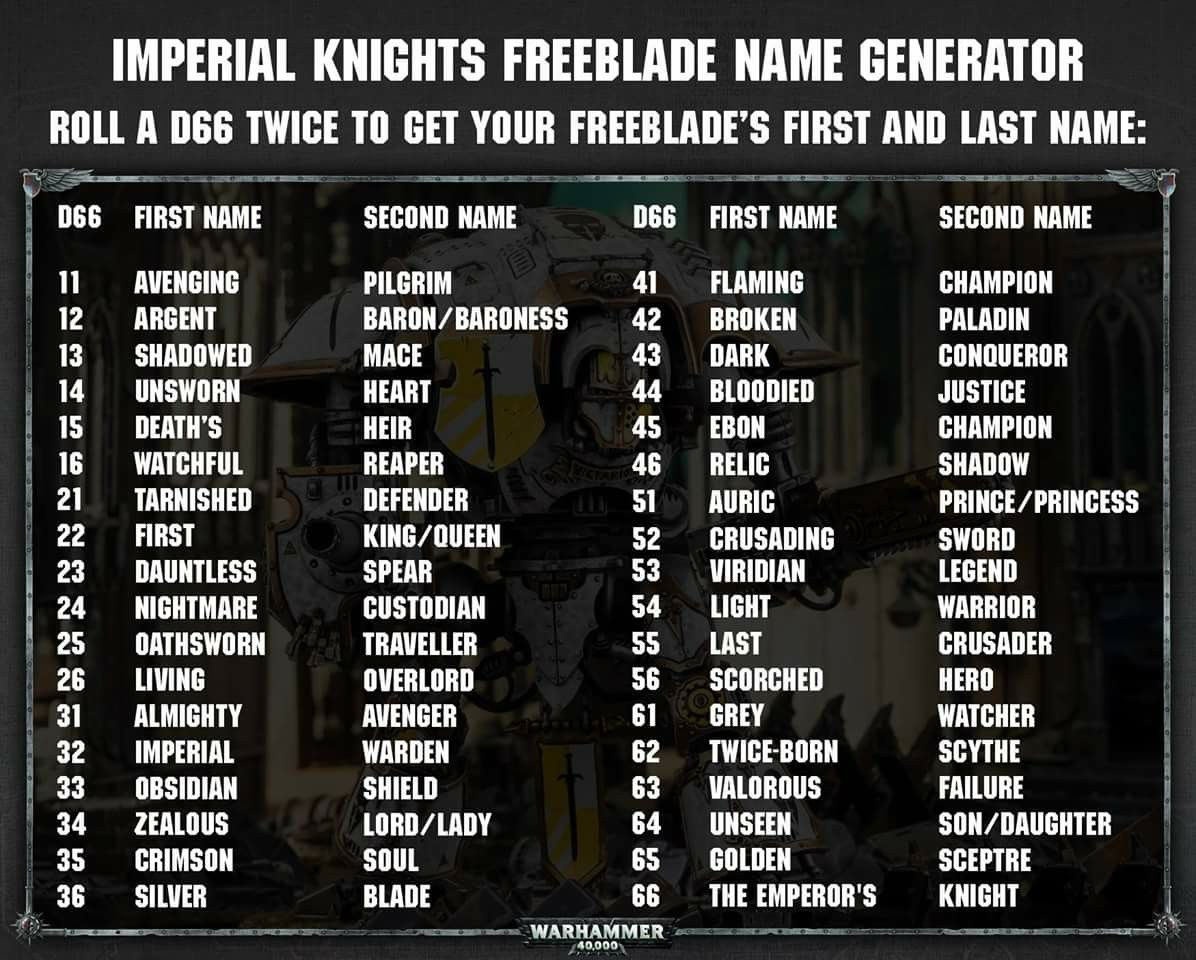 Pin By James O Reilly On 40k Vehicles Warhammer 40k Imperial Knight Warhammer The tabaxi's ability score increases are perfect for a bard, regardless of your choice of college. pinterest