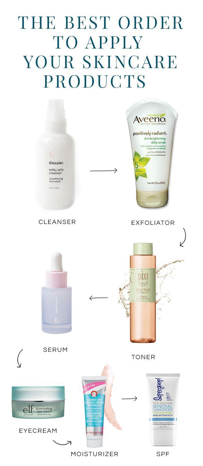 25 + › Die richtige Reihenfolge zum Auftragen von Hautpflegeprodukten #skincareroutine
