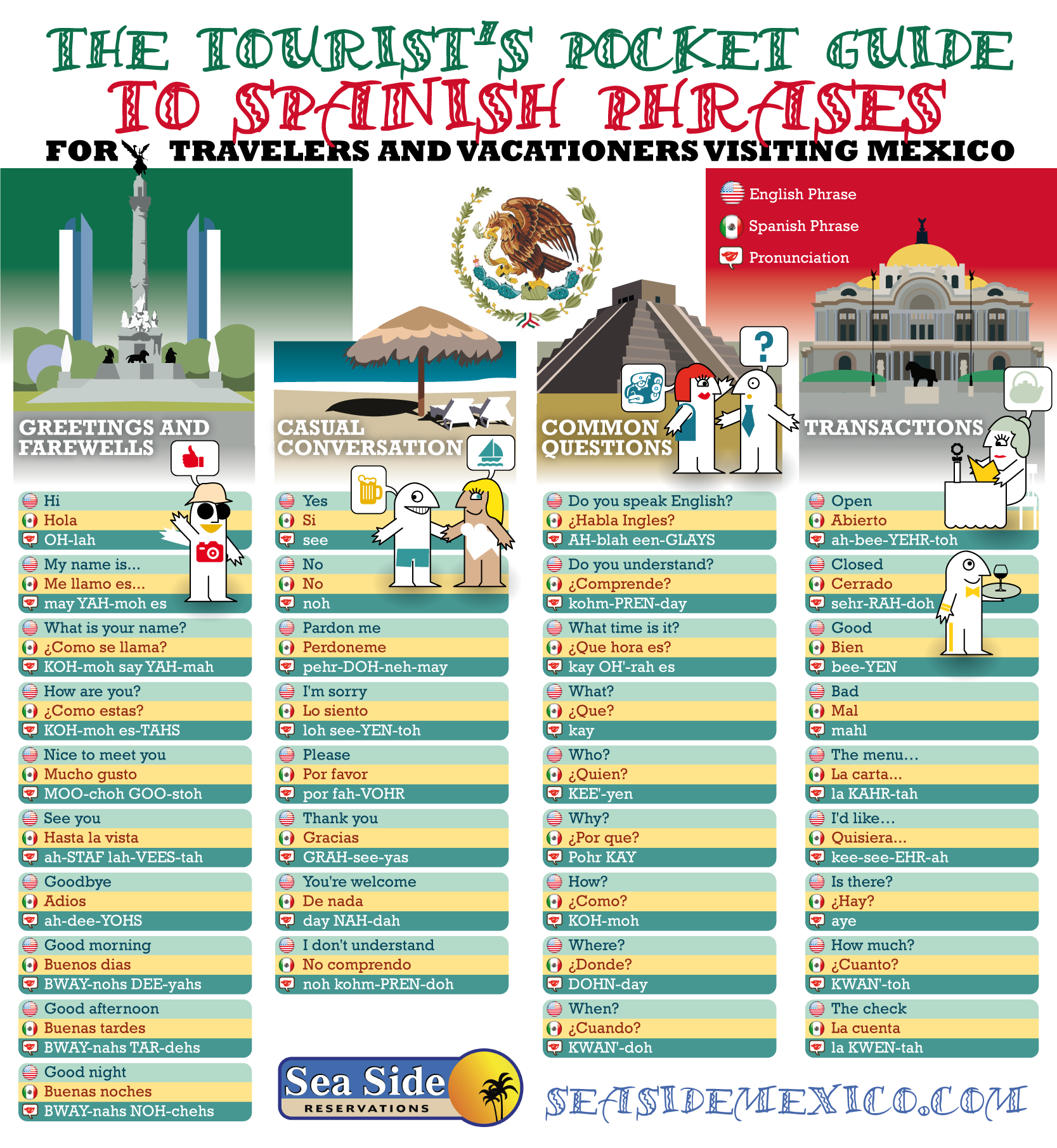 The Tourist's Pocket Guide to Spanish Phrases