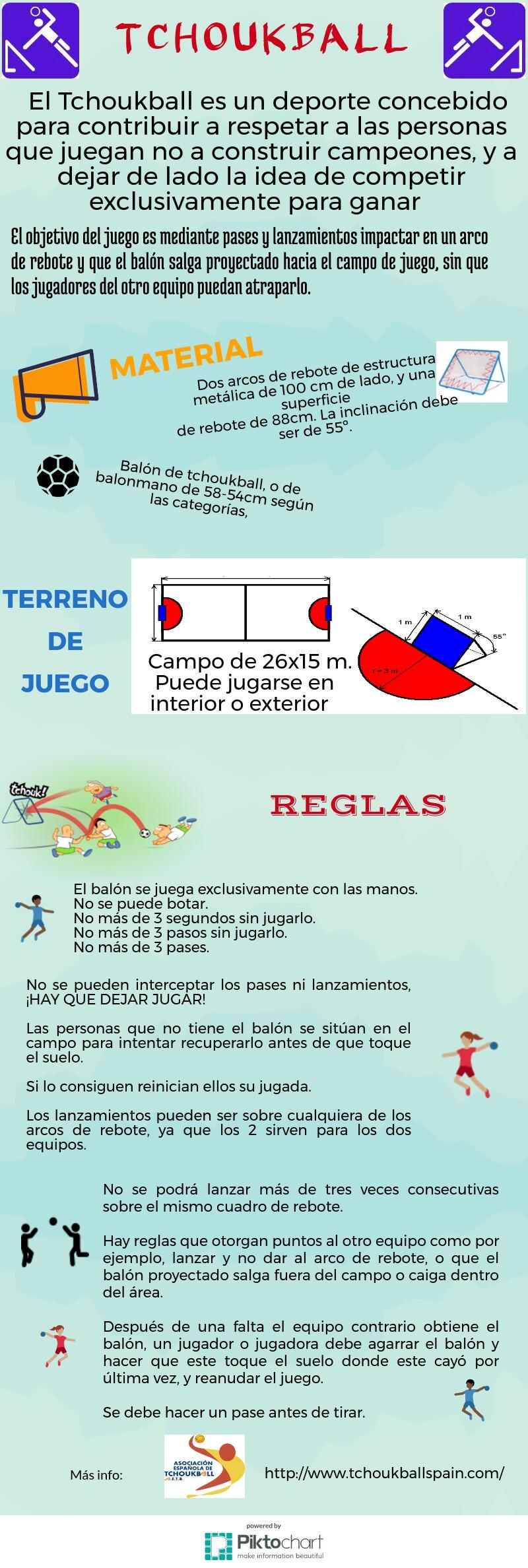 Tchoukball. Reglas del un deporte diferente.   Educación Física ...