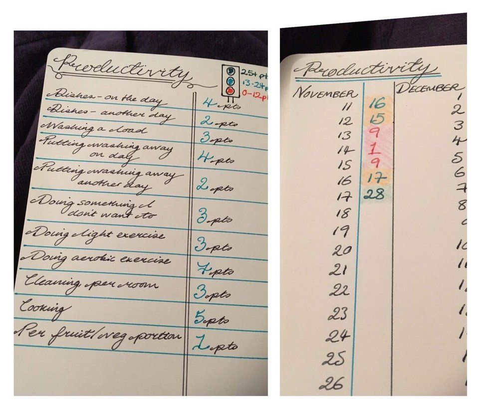 Pin on & organized on paper