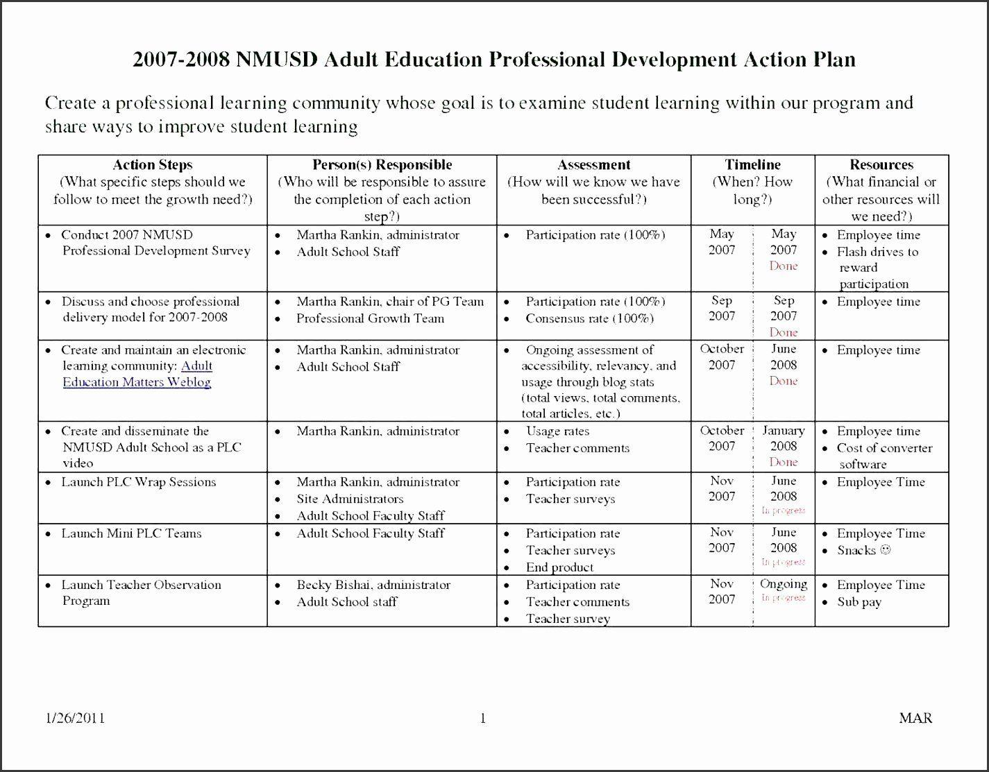 Professional Development Plan for Teachers Examples Lovely