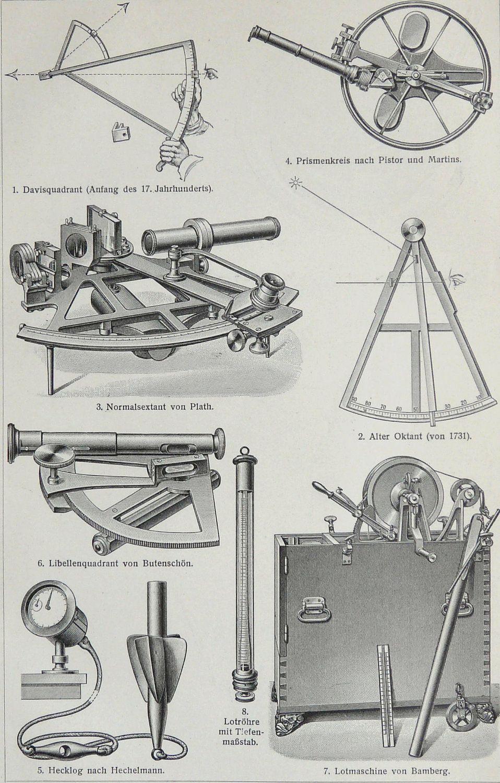 instrument de navigation vintage Recherche Google