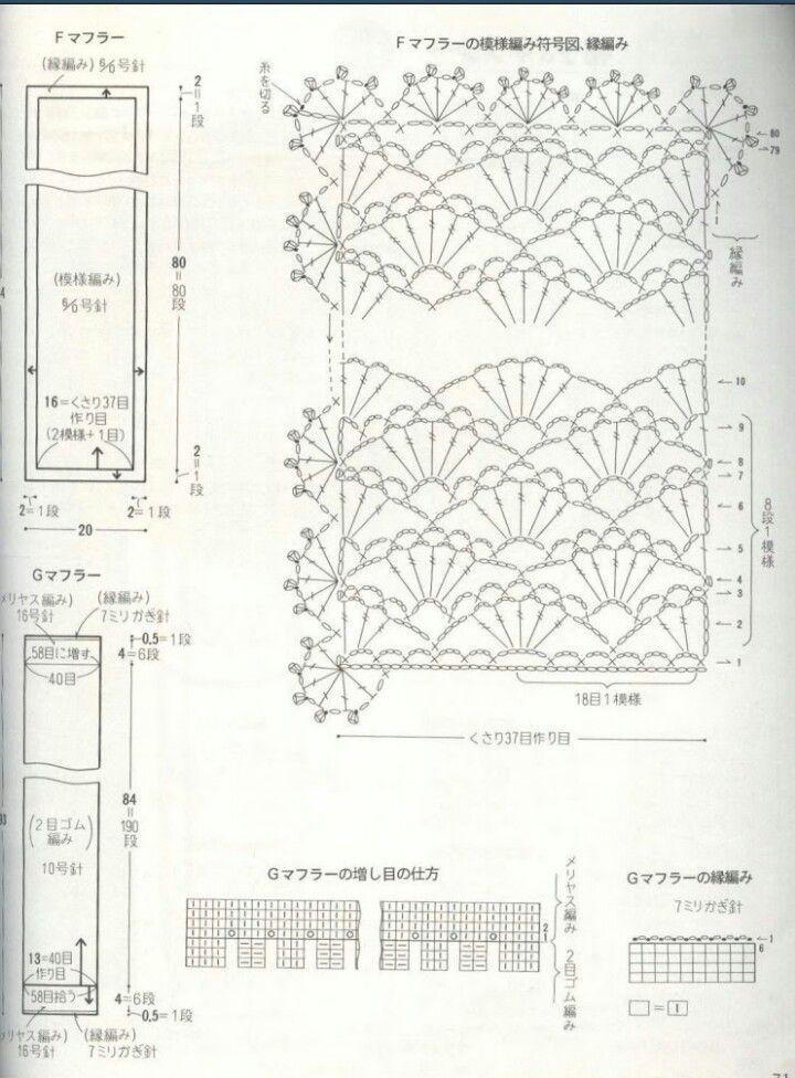 Picasa Web Albums. Crochet woman\'s scarf stitch pattern diagram ...