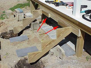 Building Porch Stairs With Stringers. Full Step By  Step Tutorial Of  Building Deck Stairs (DIY) Including Great Pictures. Maybe Done More Fully  / Carefully ...