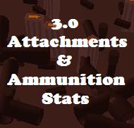 Steam Community Guide Unturned 3 15 10 0 Attachments Ammunition Stats 10 Things Attachment Ammunition