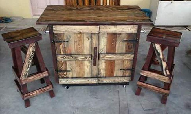 Pallet Rustic Kitchen Island DIY Nutjob Pinterest Rustic