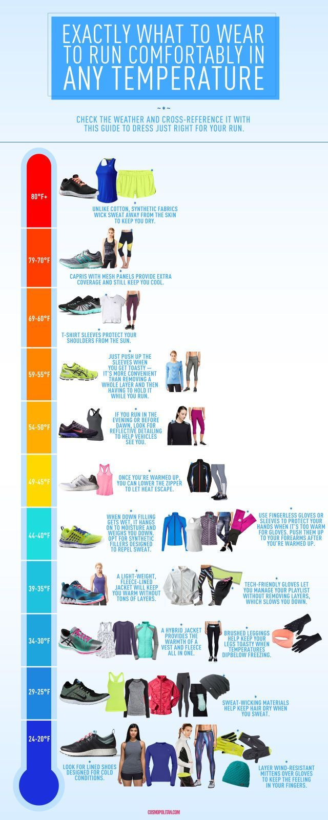Wear to what running guide photos