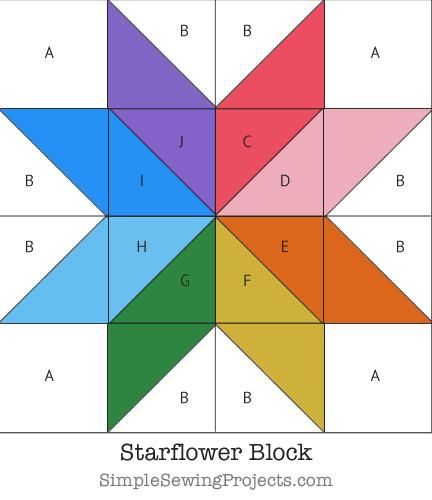 Contact Support Quilt Block Tutorial Star Quilt Patterns Barn Quilt Patterns