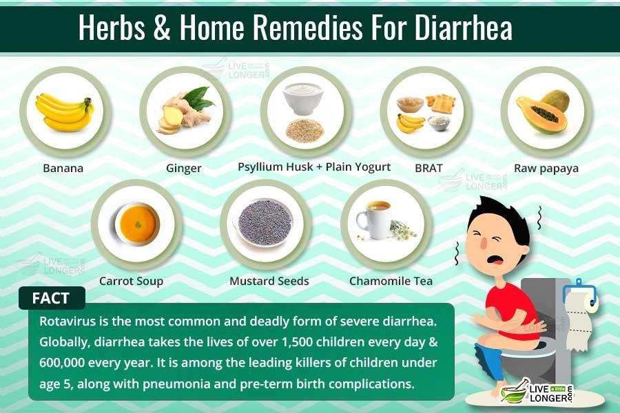 home remedies for diarrhea treatment