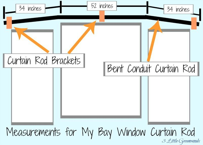 How To Make Diy Bay Window Curtain Rods For Your Home Using Three