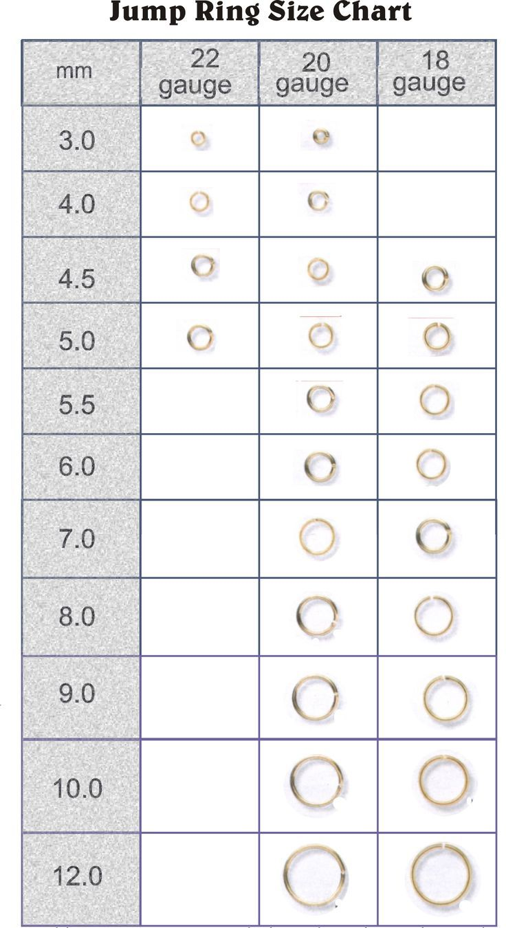 Jump ring actual sizing chart here basic tools sizes and wire gauge also back to basics jewelry making pinterest gauges rh