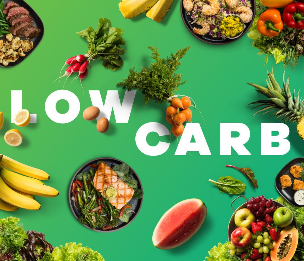What to Expect on Your Low Carb Lifestyle Plan | Low carb ...