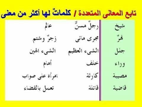 المعاني المتعددة Learning Arabic Islam Facts Learning