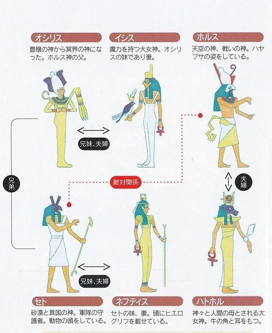 OAsjNon | エジプト, エジプト神, 古代エジプト