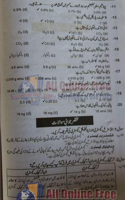 10th Class Urdu Key Book Pdf