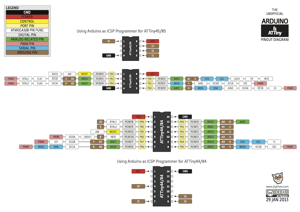 attiny and friends pinout diagram arduino forum arduino rh pinterest com pin out diagram luminiere 12a 4in1 esc pin out diagram for double dragon 2 broad