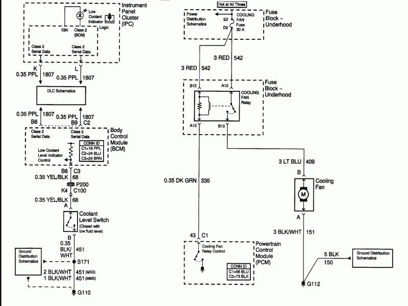 Subaru Cooling Fan Wiring Diagram