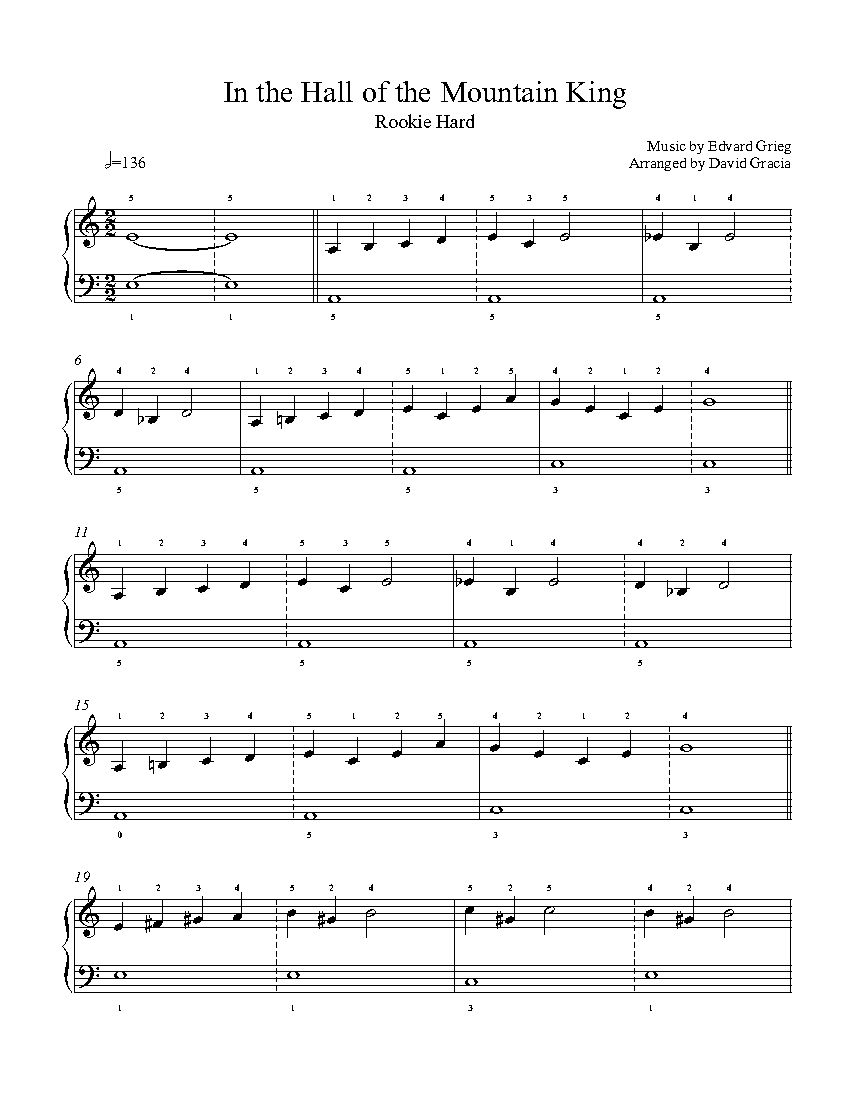 In the hall of the mountain king by edvard grieg piano sheet music rookie level