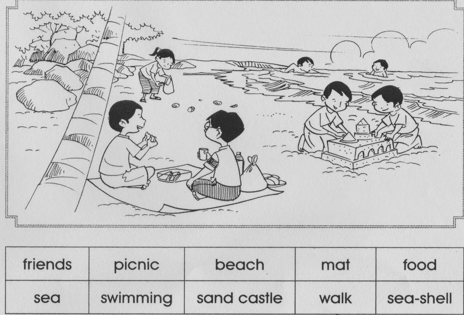 A Day At The Beach Essay For Grade 2