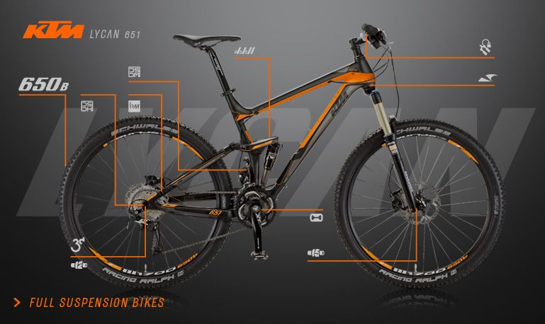 Bisikleta Detail Paul Smith La Flamme Rouge Principia By