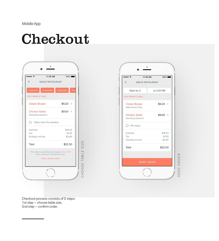 Allset. Web & Mobile application on Behance App design