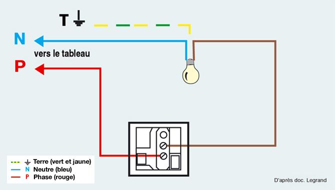 Sch ma de montage du circuit lectrique d 39 un - Schema simple allumage ...