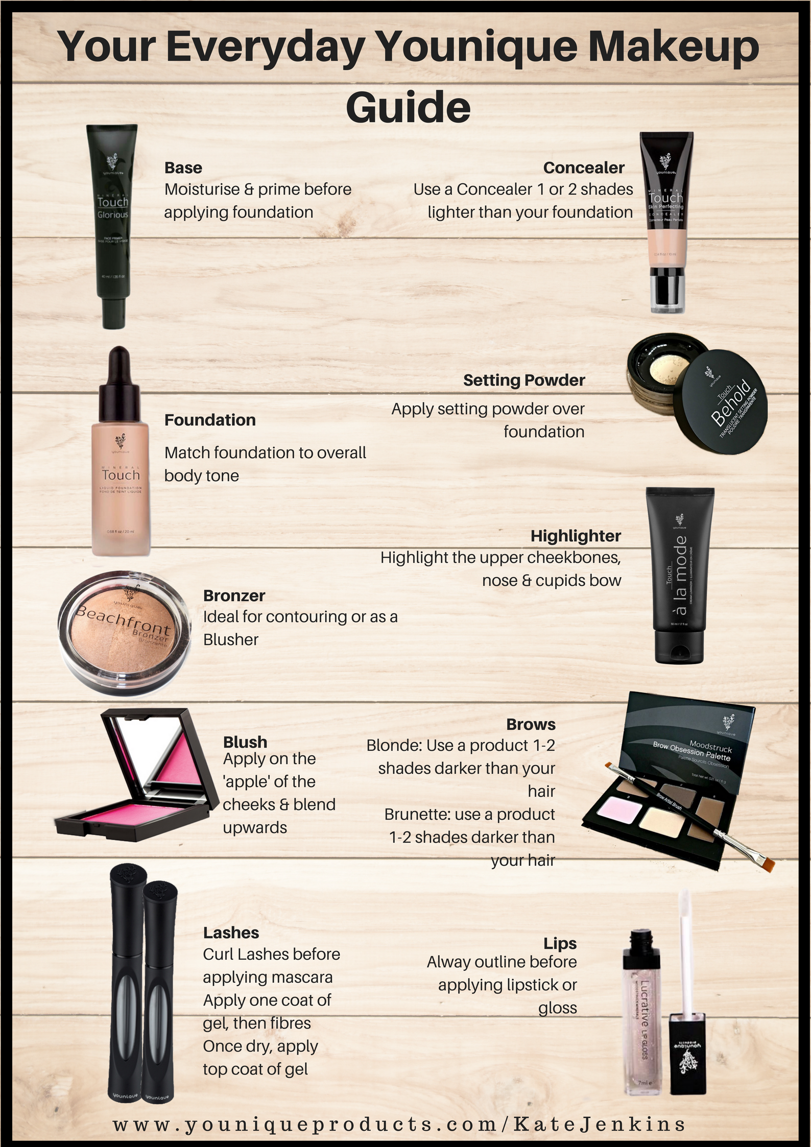 A simple guide to Younique products \u0026 their application