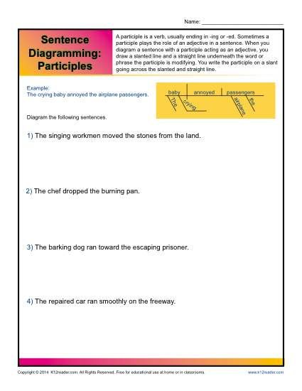 Sentence diagramming participles worksheets k12 pinterest participles worksheet sentence diagramming free printable activity lesson participles may look like a verb but they act as an adjective ccuart Image collections