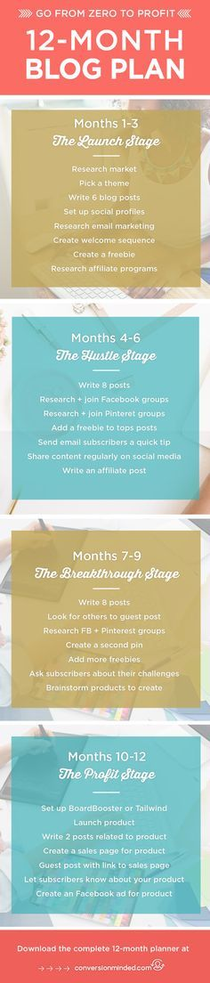 12-Month Blog Plan Here\u0027s my complete monthly blog planner for - business start up costs spreadsheet