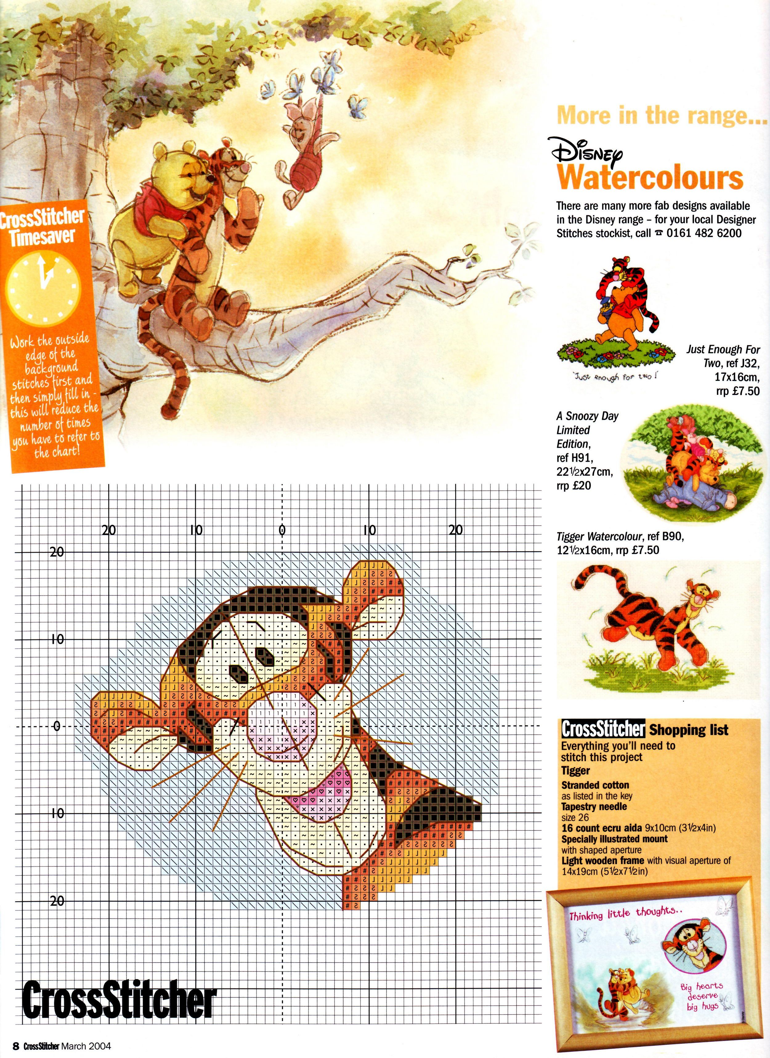 Tigger | Why I Love Winnie Pooh and Eeyore and Tigger and Piglet ...