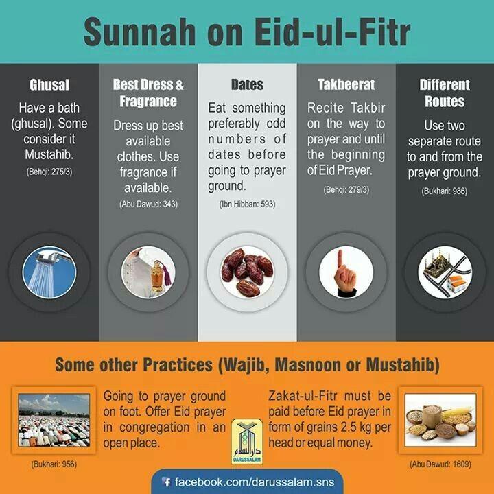 Eid Sunnah Eid Ul Fitr Quotes Islam Eid Al Adha